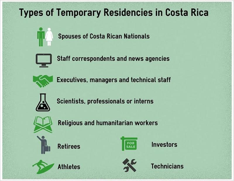 expat-immigrant-temp-costa-rica-residencies